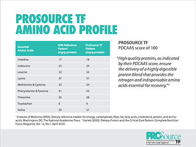 ProSource TF Essential Amino Acid Profile